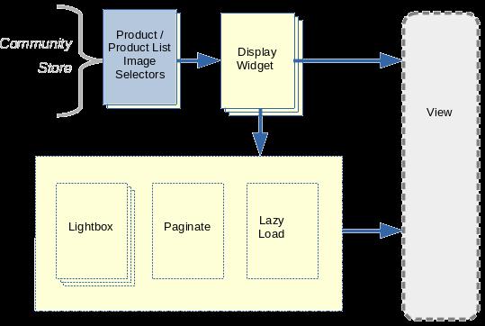 cs_system_diagram.png