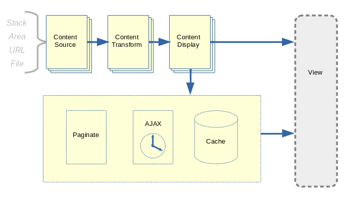 UCP Workflow Diagram